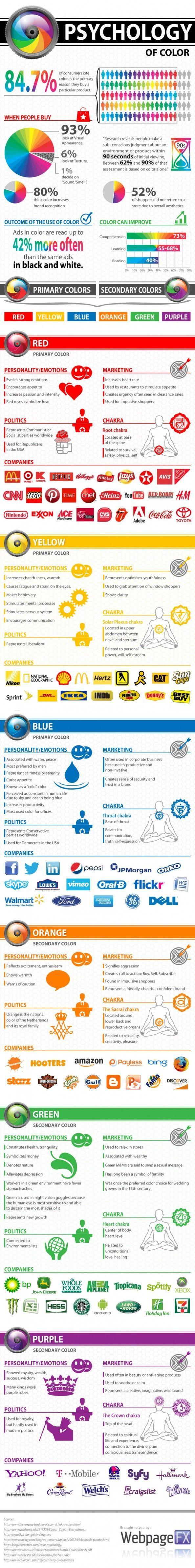 Culori in web design